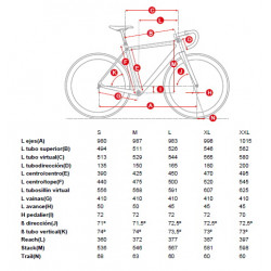 SRAM RED ETAP AXS DISCO FM...